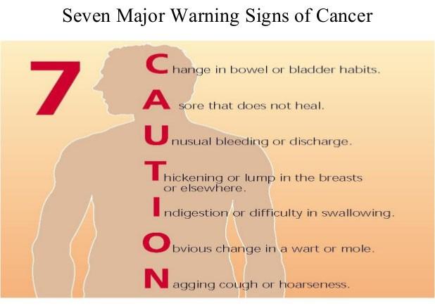 14 dấu hiệu cảnh báo bệnh ung thư