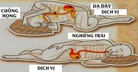 Tư thế ngủ nghiêng bên trái có lợi cho sức khỏe